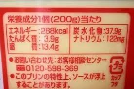 炭水化物メインの成分表示