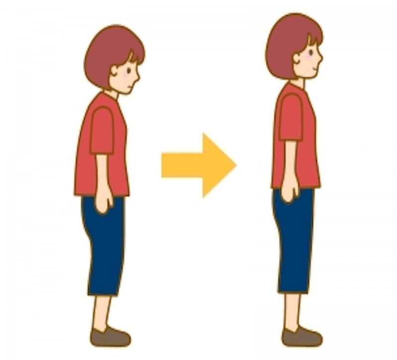 パーソナルトレーニングジムで姿勢改善