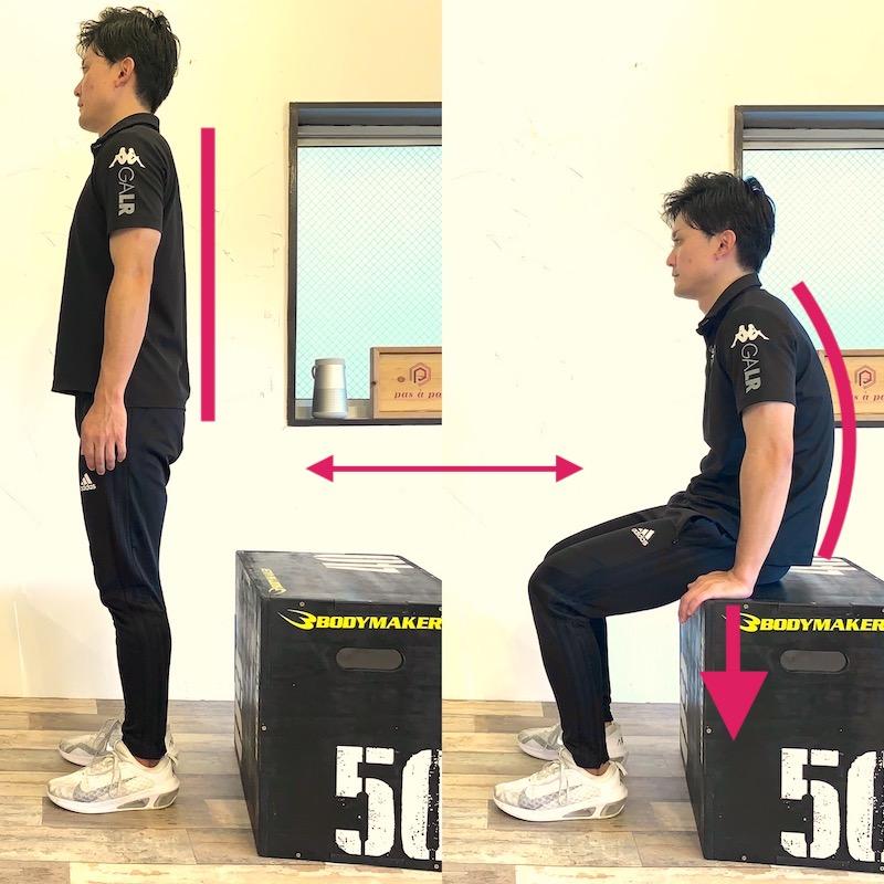 モデル体型を作る骨盤のトレーニング画像。